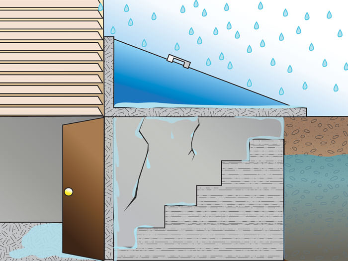 Flooded Basement Stairways In Greater Ottawa Including Ottawa Nepean Orleans On